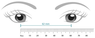 How To Measure Your Pupillary Distance Easy Guide Eyebuydirect